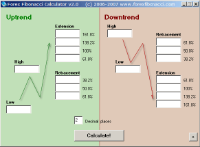 Fibonacci calculator forex.